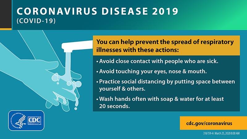 Coronavirus CDC